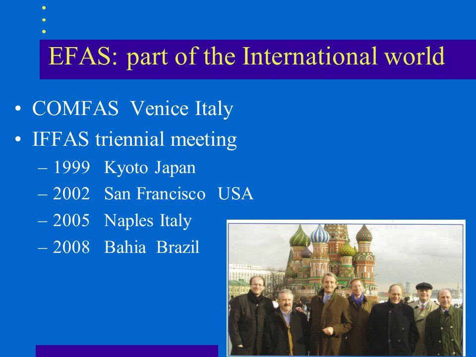 EFAS: part of the International world COMFAS Venice Italy IFFAS triennial meeting –1999 Kyoto Japan –2002 San Francisco USA –2005 Naples Italy –2008 B