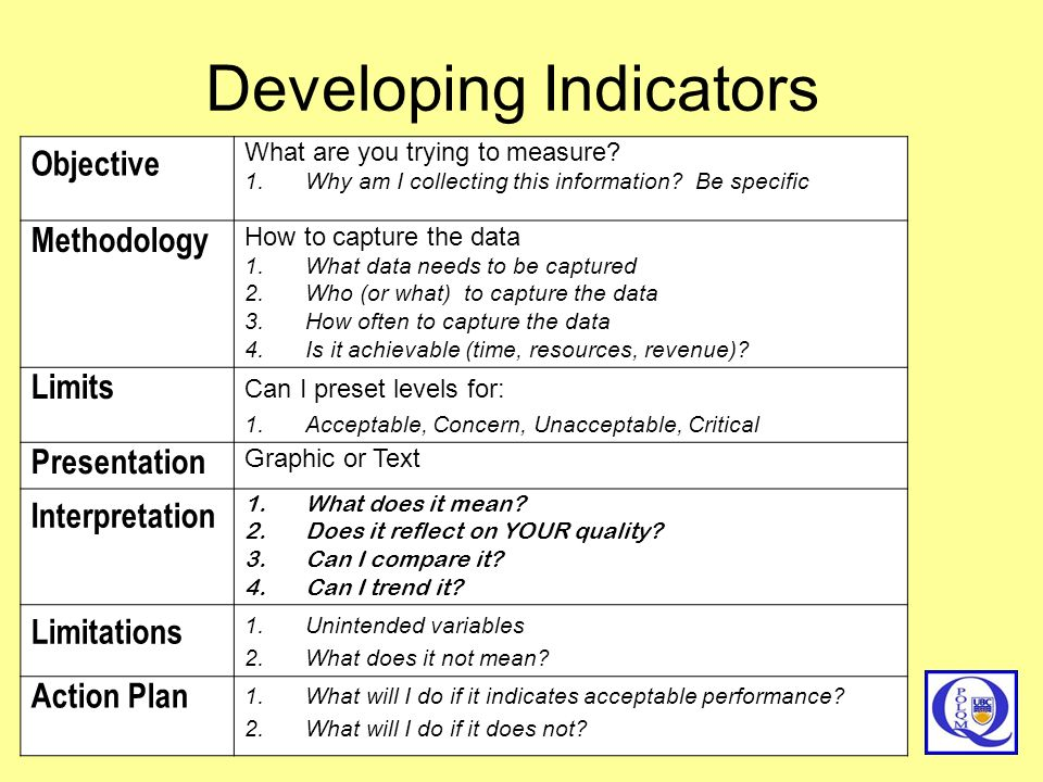 Developing Indicators Objective What are you trying to measure? 1.Why am I collecting this information? Be specific Methodology How to capture the dat