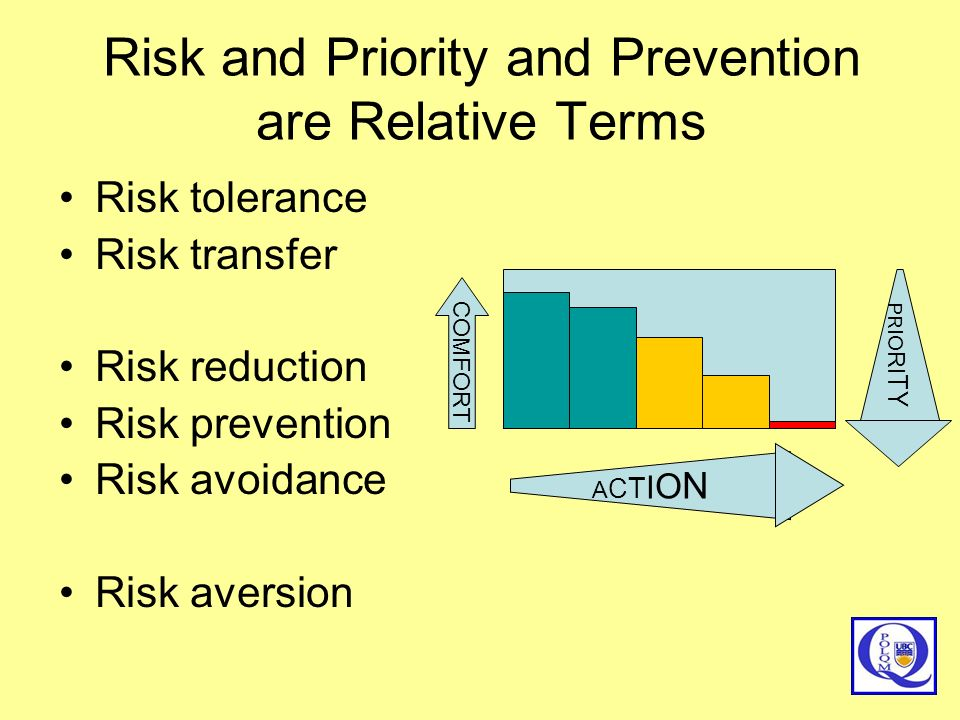 Risk and Priority and Prevention are Relative Terms Risk tolerance Risk transfer Risk reduction Risk prevention Risk avoidance Risk aversion COMFORT A