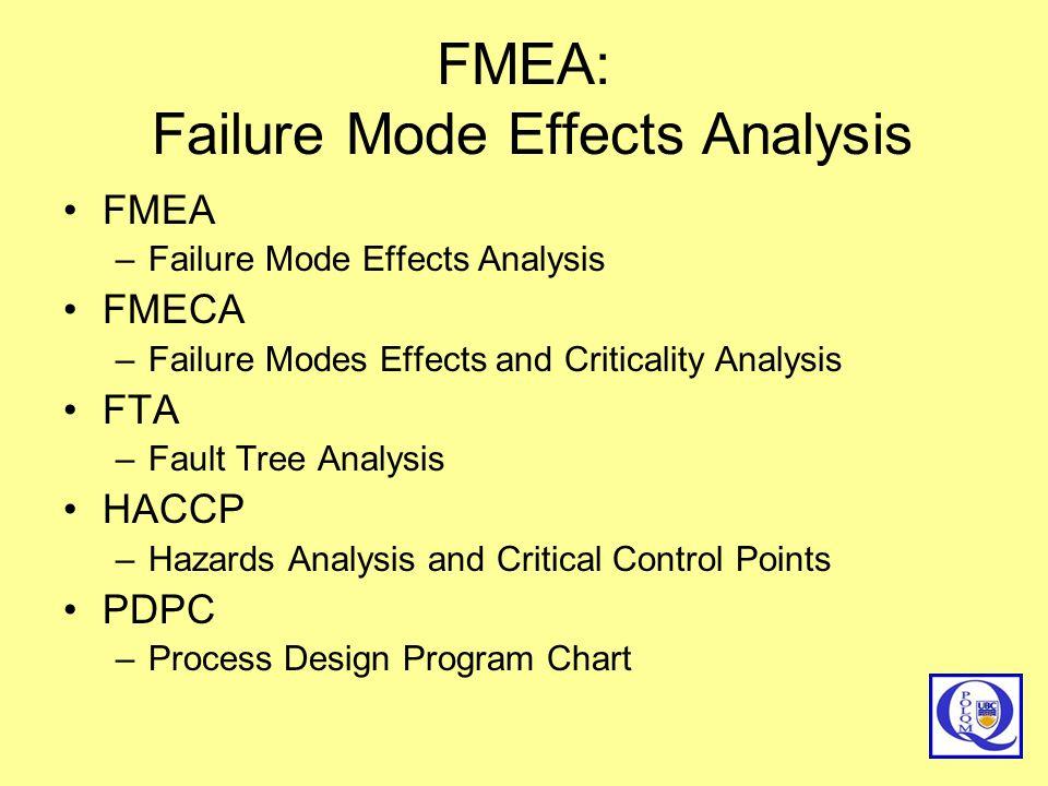 FMEA: Failure Mode Effects Analysis FMEA –Failure Mode Effects Analysis FMECA –Failure Modes Effects and Criticality Analysis FTA –Fault Tree Analysis