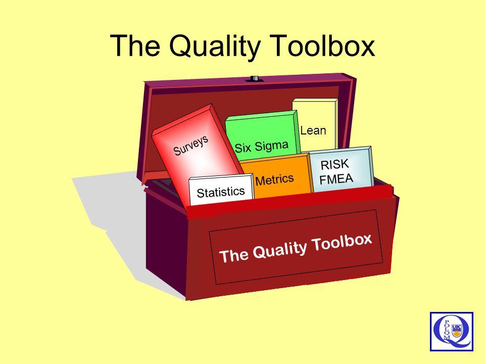 The Quality Toolbox Lean RISK FMEA Six Sigma Metrics Surveys Statistics The Quality Toolbox