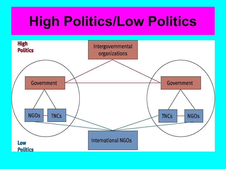Realistische Prämisse Die Staaten sind die einzigen bedeutenden Akteure der internationalen Beziehungen. Zu erforschen sind daher ihre Motive und Verh