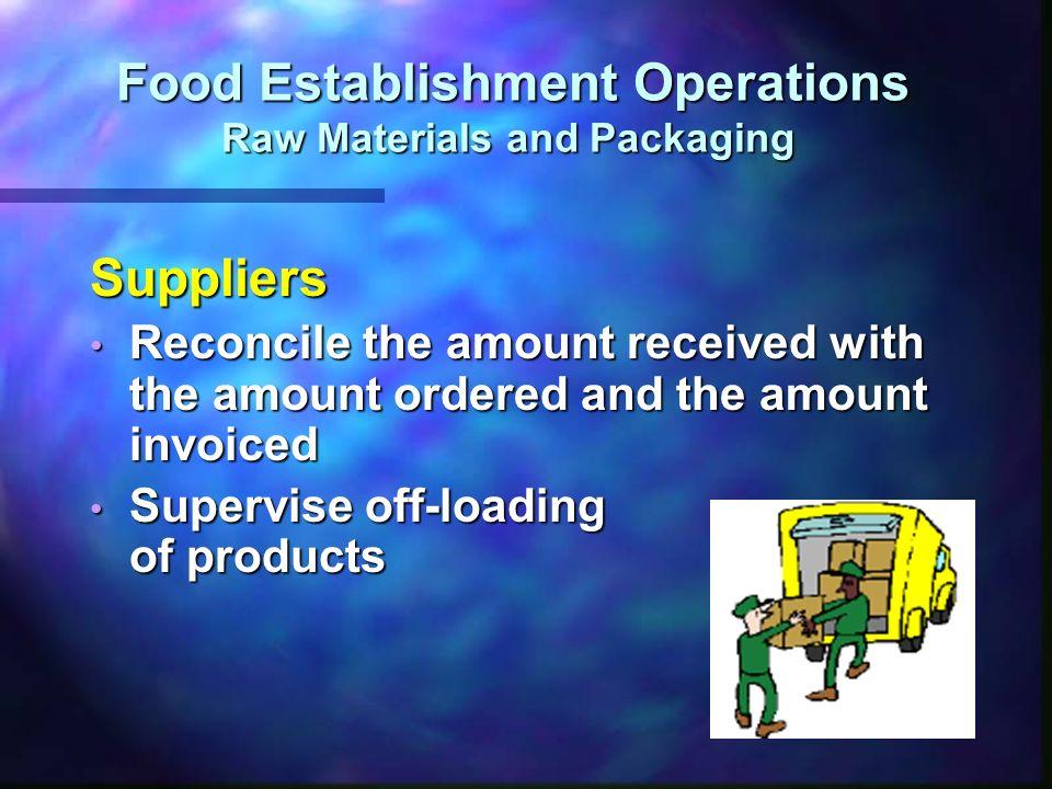 Food Establishment Operations Raw Materials and Packaging Food Establishment Operations Raw Materials and Packaging Suppliers Reconcile the amount rec