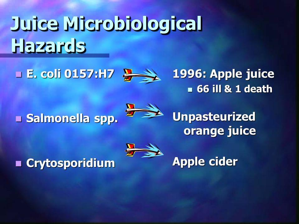 Juice Microbiological Hazards E. coli 0157:H7 E. coli 0157:H7 Salmonella spp. Salmonella spp. Crytosporidium Crytosporidium 1996: Apple juice 66 ill &