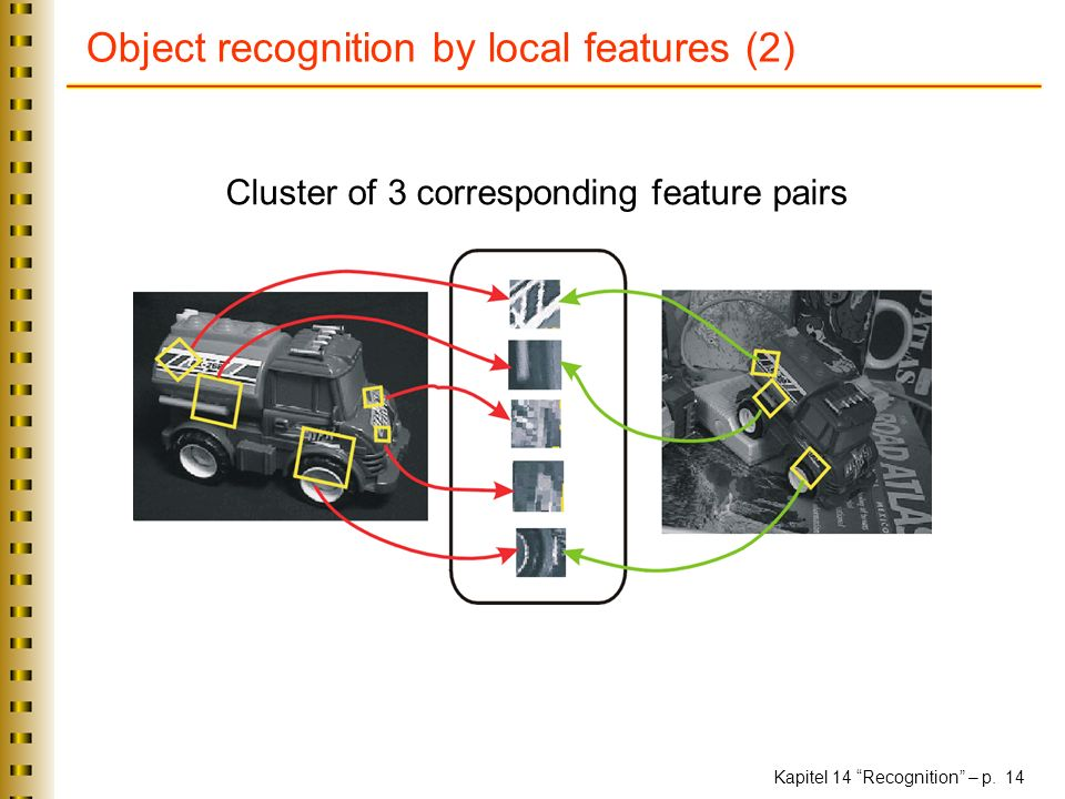 Kapitel 14 Recognition – p. 14 Object recognition by local features (2) Cluster of 3 corresponding feature pairs