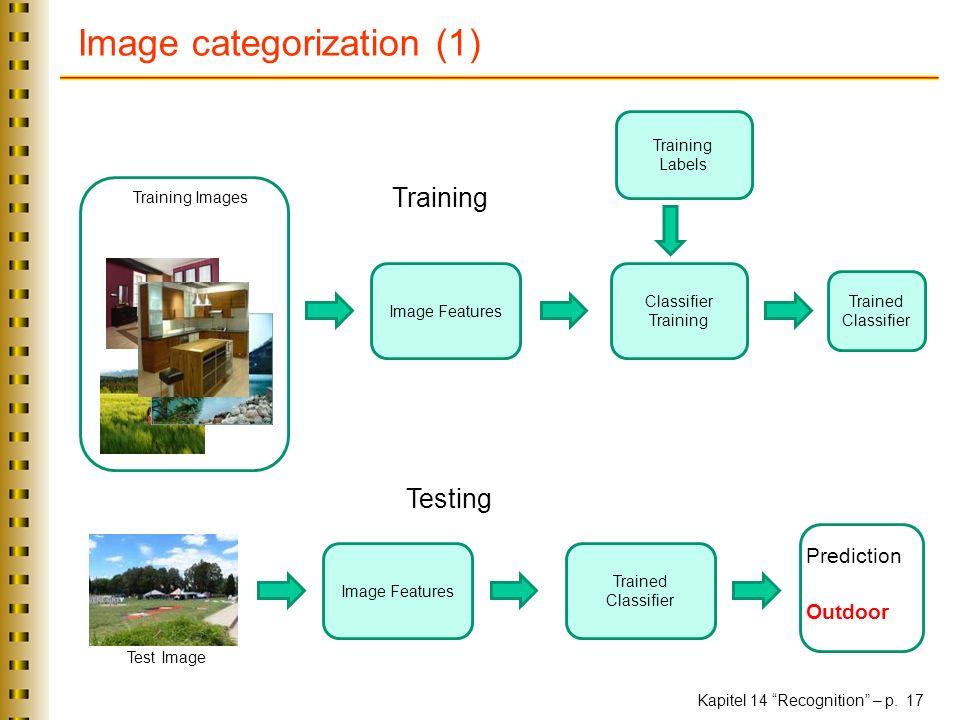 Kapitel 14 Recognition – p. 17 Image categorization (1) Training Labels Training Images Classifier Training Training Image Features Testing Test Image