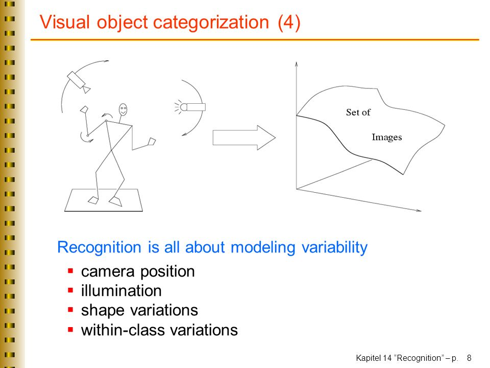 Kapitel 14 Recognition – p. 8 Visual object categorization (4) Recognition is all about modeling variability camera position illumination shape variat