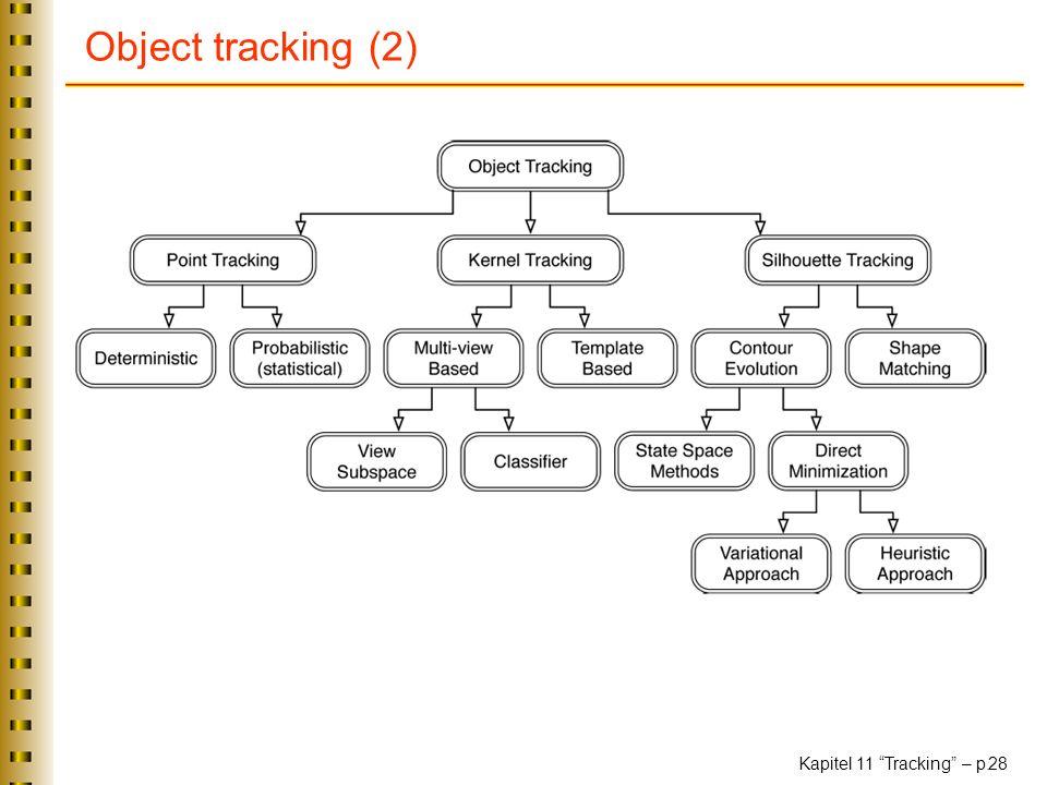 Kapitel 11 Tracking – p. 28 Object tracking (2)