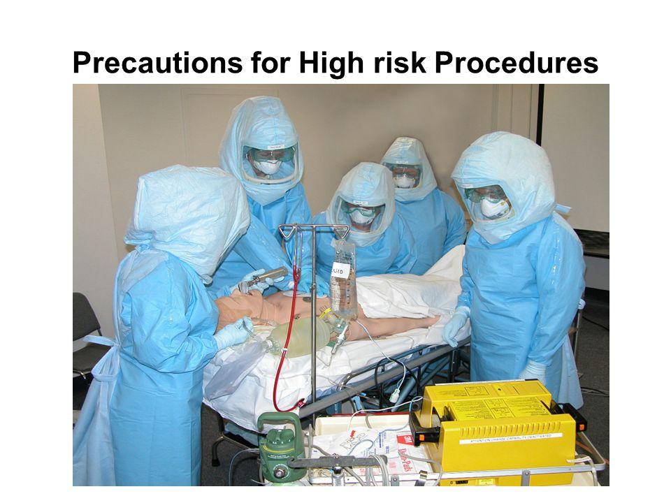 Precautions for High risk Procedures