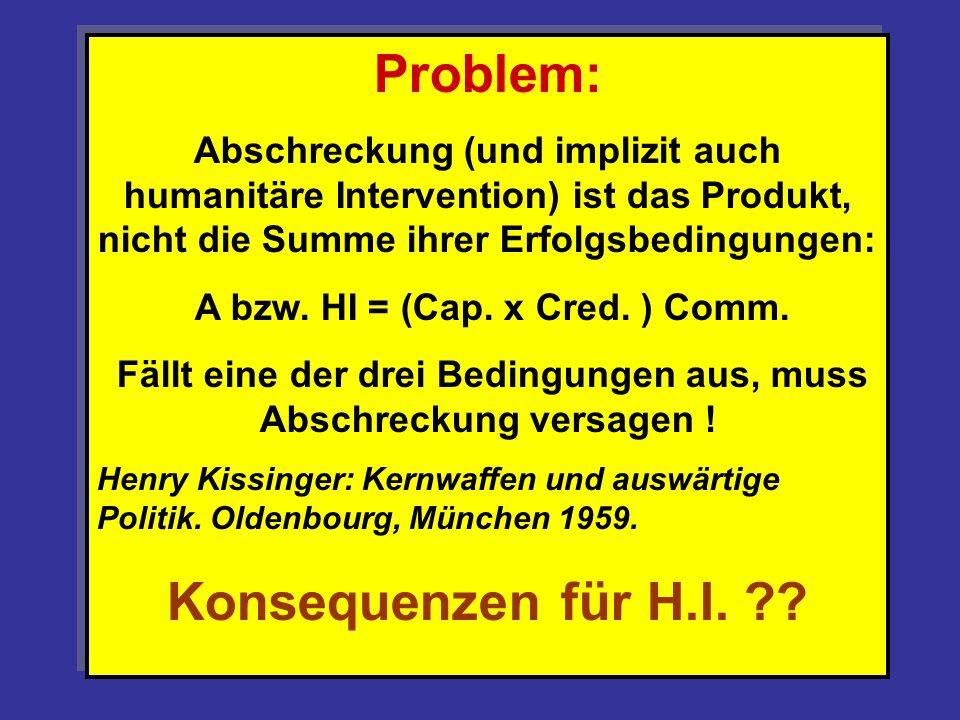 Problem: Abschreckung (und implizit auch humanitäre Intervention) ist das Produkt, nicht die Summe ihrer Erfolgsbedingungen: A bzw.
