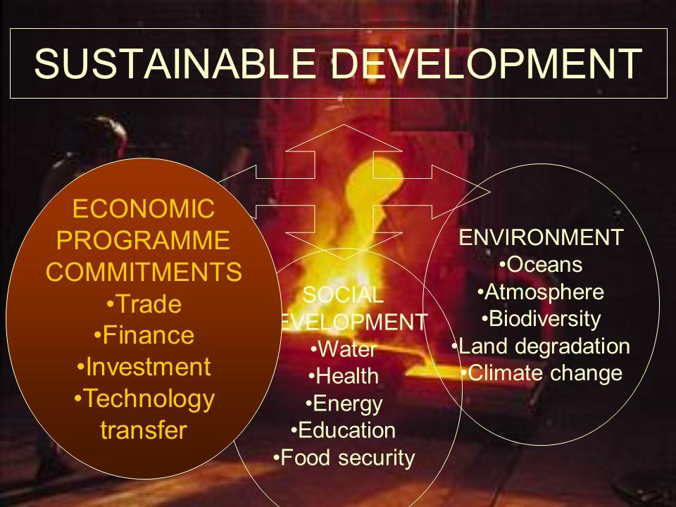 SUSTAINABLE DEVELOPMENT SOCIAL DEVELOPMENT Water Health Energy Education Food security ENVIRONMENT Oceans Atmosphere Biodiversity Land degradation Cli