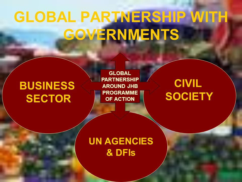 GLOBAL PARTNERSHIP WITH GOVERNMENTS BUSINESS SECTOR UN AGENCIES & DFIs CIVIL SOCIETY GLOBAL PARTNERSHIP AROUND JHB PROGRAMME OF ACTION