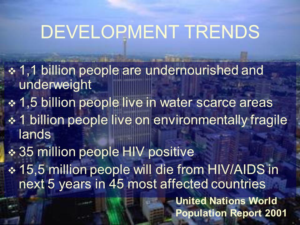 DEVELOPMENT TRENDS 1,1 billion people are undernourished and underweight 1,5 billion people live in water scarce areas 1 billion people live on enviro