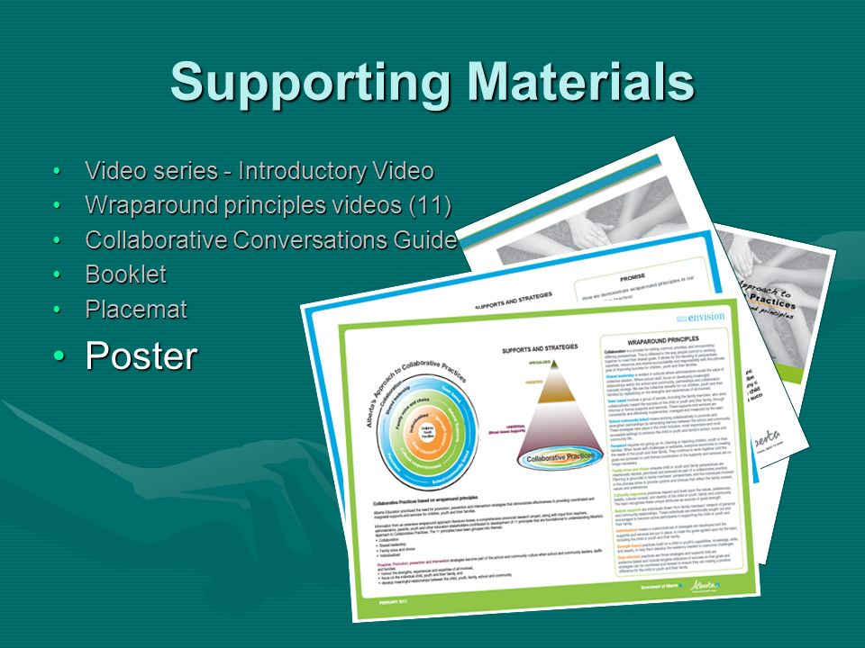 Supporting Materials Video series - Introductory VideoVideo series - Introductory Video Wraparound principles videos (11)Wraparound principles videos