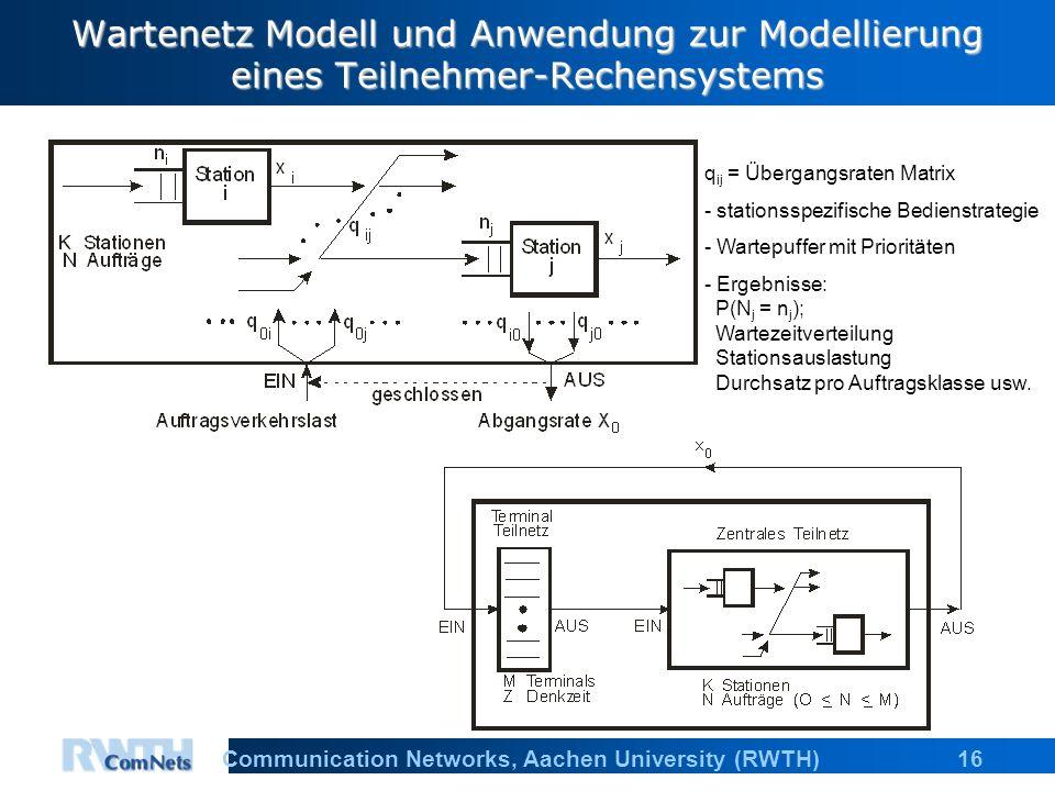 16Communication Networks, Aachen University (RWTH) Wartenetz Modell und Anwendung zur Modellierung eines Teilnehmer-Rechensystems q ij = Übergangsrate