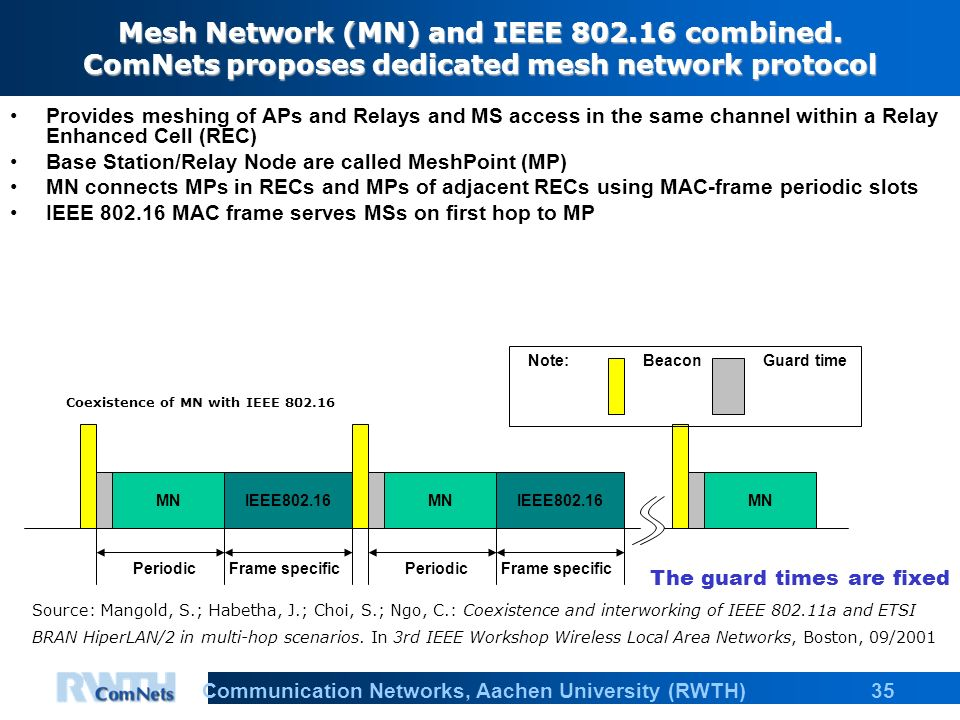 35Communication Networks, Aachen University (RWTH) Mesh Network (MN) and IEEE 802.16 combined.