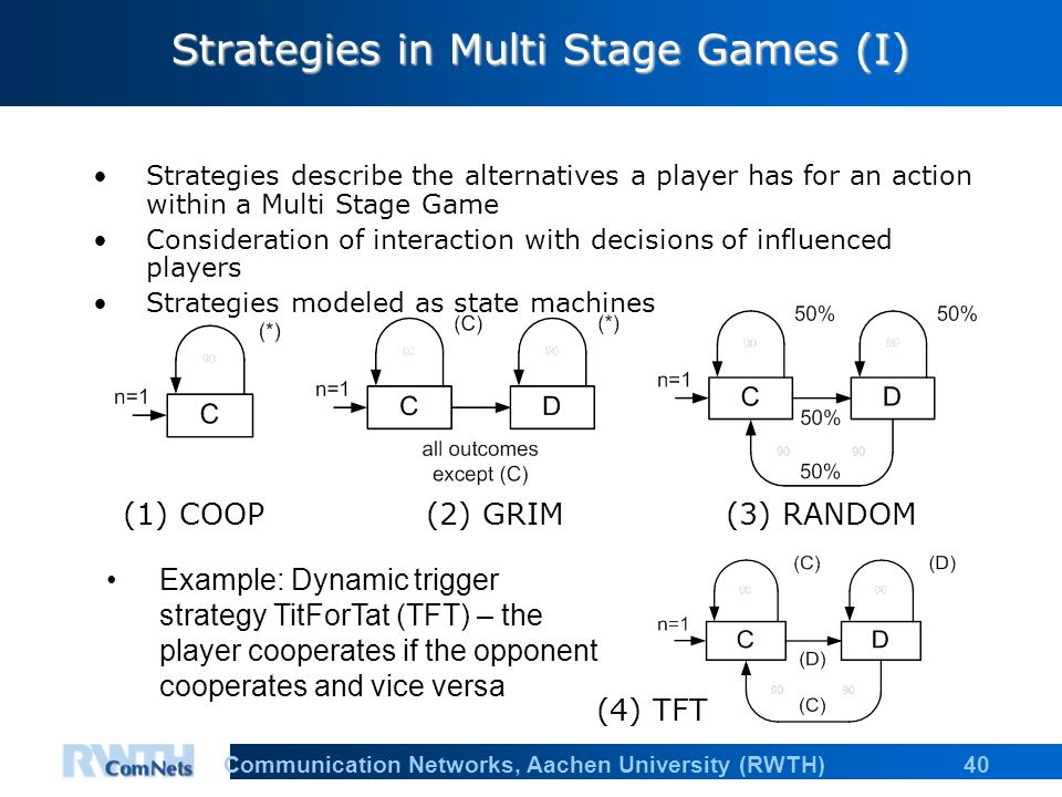 40Communication Networks, Aachen University (RWTH) Strategies in Multi Stage Games (I) Strategies describe the alternatives a player has for an action within a Multi Stage Game Consideration of interaction with decisions of influenced players Strategies modeled as state machines (2) GRIM Example: Dynamic trigger strategy TitForTat (TFT) – the player cooperates if the opponent cooperates and vice versa (1) COOP(3) RANDOM (4) TFT