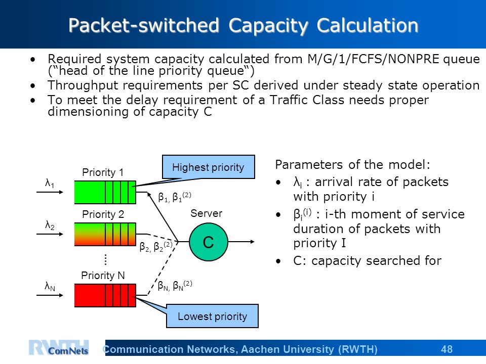 48Communication Networks, Aachen University (RWTH) β N, β N (2) β 1, β 1 (2) Packet-switched Capacity Calculation Required system capacity calculated from M/G/1/FCFS/NONPRE queue (head of the line priority queue) Throughput requirements per SC derived under steady state operation To meet the delay requirement of a Traffic Class needs proper dimensioning of capacity C λ1λ1 λ2λ2 λNλN C Priority 1 Priority 2 Priority N Server Parameters of the model: λ i : arrival rate of packets with priority i β i (i) : i-th moment of service duration of packets with priority I C: capacity searched for Highest priority Lowest priority β 2, β 2 (2)