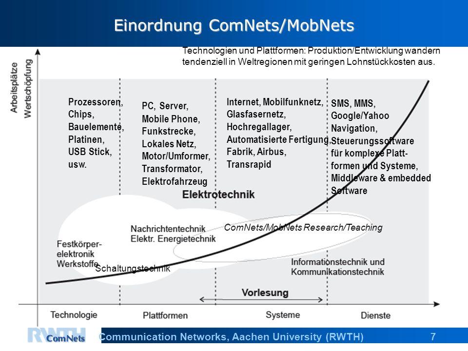 7Communication Networks, Aachen University (RWTH) Einordnung ComNets/MobNets Prozessoren, Chips, Bauelemente, Platinen, USB Stick, usw. PC, Server, Mo