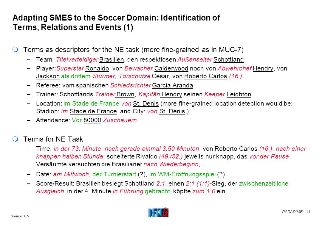 PARADIME: 11 Source: GN Adapting SMES to the Soccer Domain: Identification of Terms, Relations and Events (1) mTerms as descriptors for the NE task (m