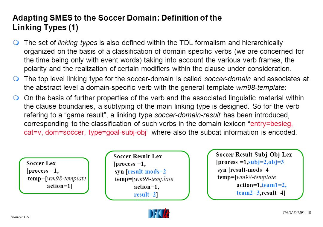 PARADIME: 16 Source: GN Adapting SMES to the Soccer Domain: Definition of the Linking Types (1) mThe set of linking types is also defined within the T