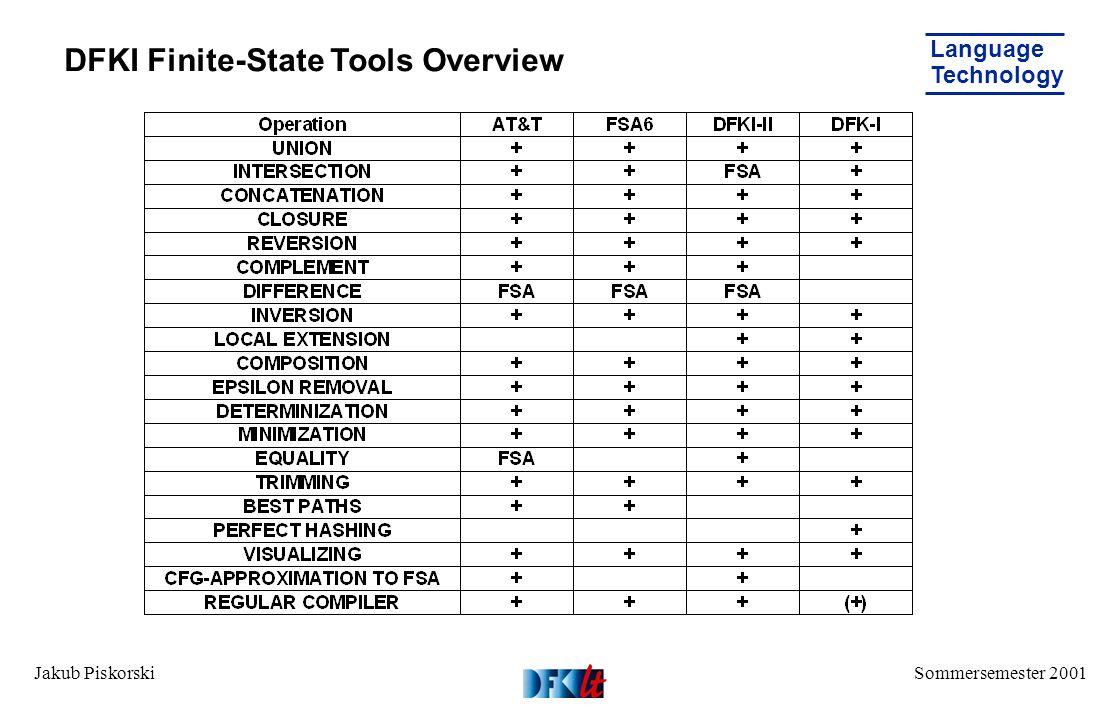 Sommersemester 2001 Language Technology Jakub Piskorski DFKI Finite-State Tools Overview