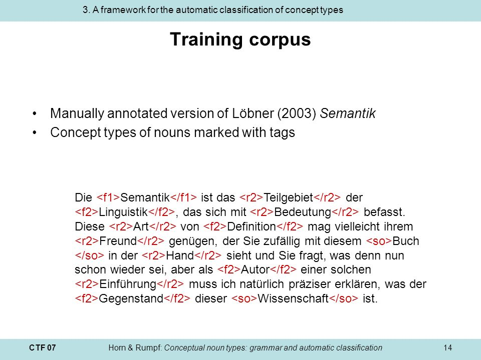 CTF 07Horn & Rumpf: Conceptual noun types: grammar and automatic classification14 Training corpus Manually annotated version of Löbner (2003) Semantik Concept types of nouns marked with tags Die Semantik ist das Teilgebiet der Linguistik, das sich mit Bedeutung befasst.