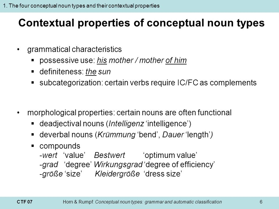 CTF 07Horn & Rumpf: Conceptual noun types: grammar and automatic classification6 Contextual properties of conceptual noun types grammatical characteristics possessive use: his mother / mother of him definiteness: the sun subcategorization: certain verbs require IC/FC as complements morphological properties: certain nouns are often functional deadjectival nouns (Intelligenz intelligence) deverbal nouns (Krümmung bend, Dauer length) compounds -wert value Bestwert optimum value -grad degree Wirkungsgrad degree of efficiency -größe size Kleidergröße dress size 1.