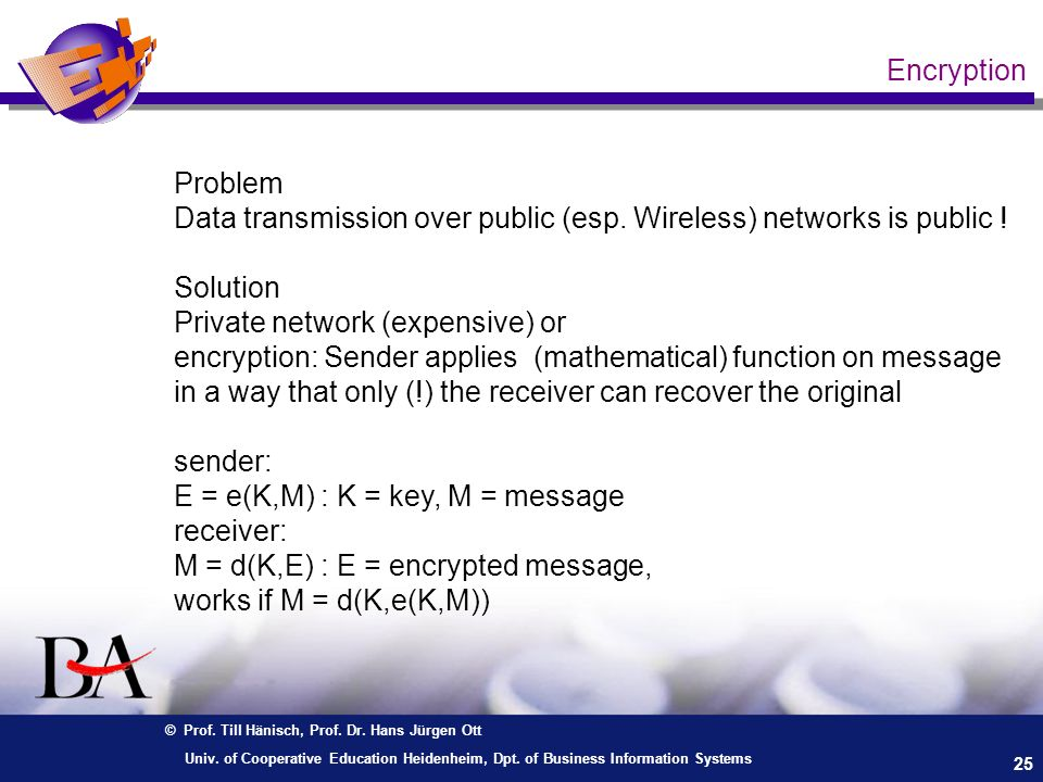 © Prof. Till Hänisch, Prof. Dr. Hans Jürgen Ott 25 Univ. of Cooperative Education Heidenheim, Dpt. of Business Information Systems Encryption Problem