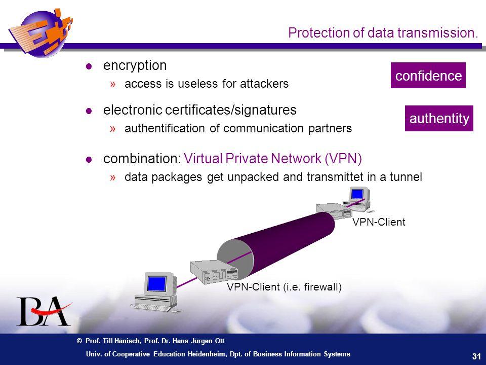 © Prof. Till Hänisch, Prof. Dr. Hans Jürgen Ott 31 Univ. of Cooperative Education Heidenheim, Dpt. of Business Information Systems Protection of data