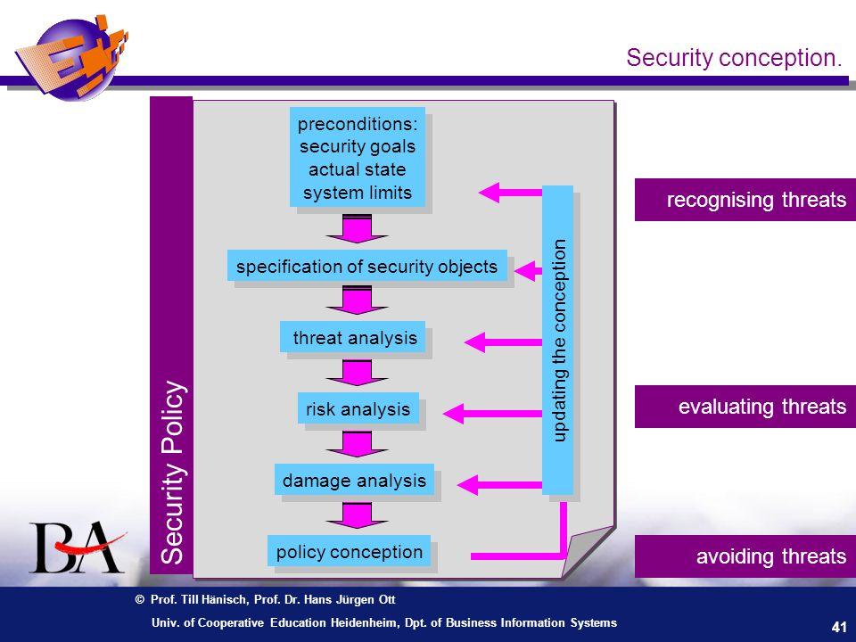 © Prof. Till Hänisch, Prof. Dr. Hans Jürgen Ott 41 Univ. of Cooperative Education Heidenheim, Dpt. of Business Information Systems Security conception