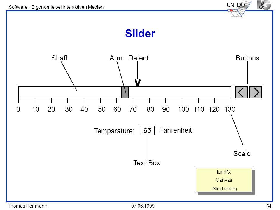 Thomas Herrmann Software - Ergonomie bei interaktiven Medien 07.06.1999 54 Slider ShaftArmDetent 0 10 20 30 40 50 60 70 80 90 100 110 120 130 Temparat