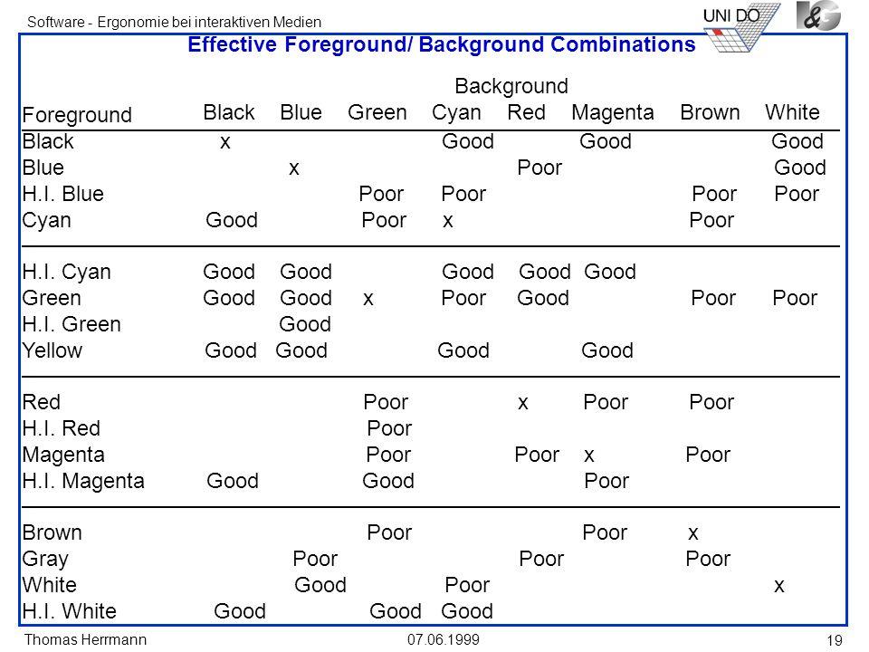 Thomas Herrmann Software - Ergonomie bei interaktiven Medien 07.06.1999 19 Effective Foreground/ Background Combinations Foreground Black x Good Good