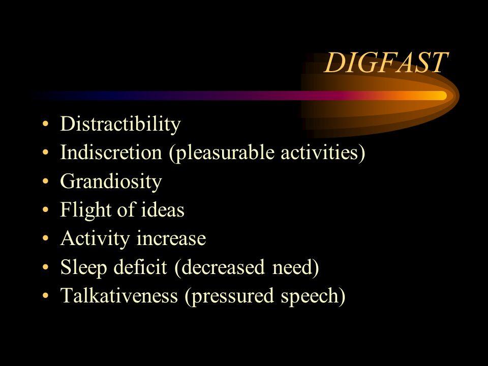 DIGFAST Distractibility Indiscretion (pleasurable activities) Grandiosity Flight of ideas Activity increase Sleep deficit (decreased need) Talkativene