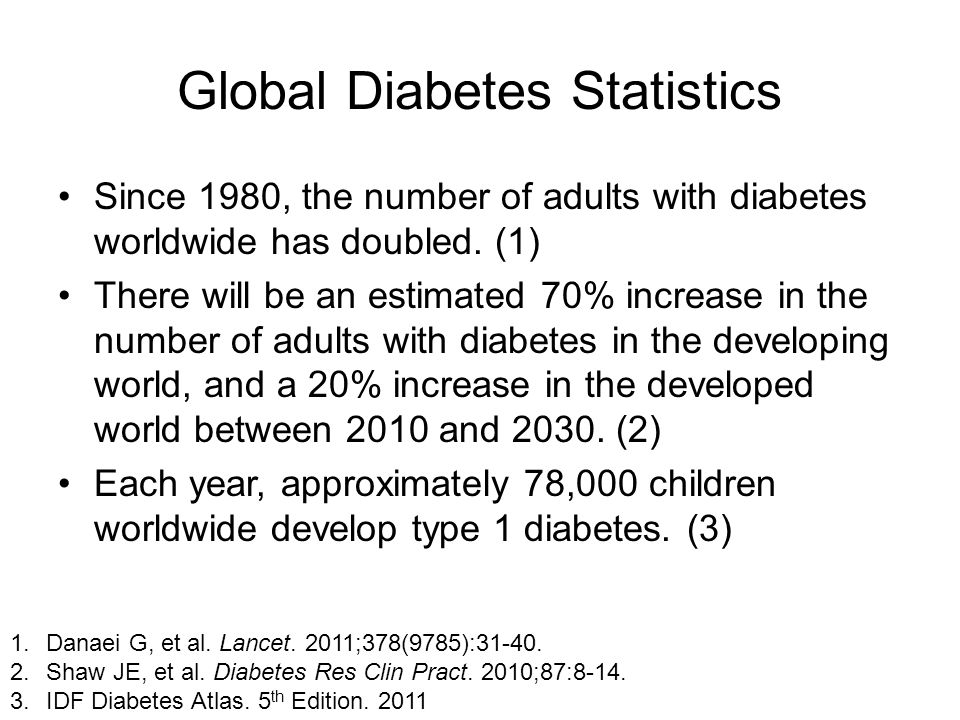 Number of People with Diabetes: Top 10 Countries 20112030 Country/territoryNumber of people with diabetes (millions) Country/territoryNumber of people with diabetes (millions) China90.0China129.7 India61.3India101.2 USA23.7USA29.6 Russian Federation12.6Brazil19.6 Brazil12.4Bangladesh16.8 Japan10.7Mexico16.4 Mexico10.3Russian Federation14.1 Bangladesh8.4Egypt12.4 Egypt7.3Indonesia11.8 Indonesia7.3Pakistan11.4 International Diabetes Federation.