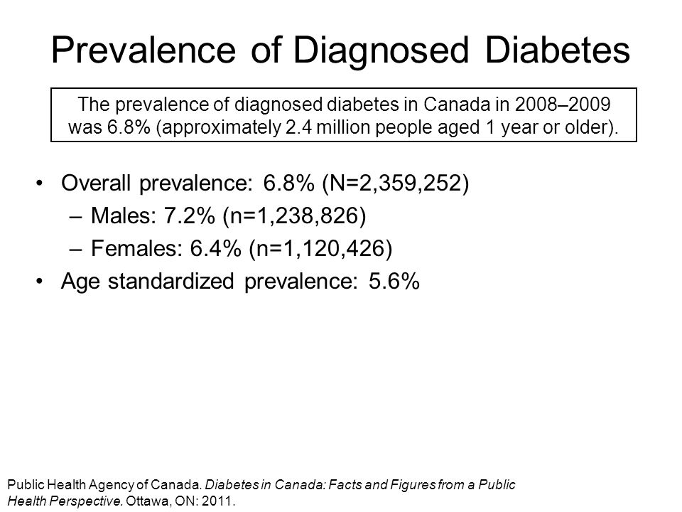 Prevalence of Diagnosed Diabetes Overall prevalence: 6.8% (N=2,359,252) –Males: 7.2% (n=1,238,826) –Females: 6.4% (n=1,120,426) Age standardized preva