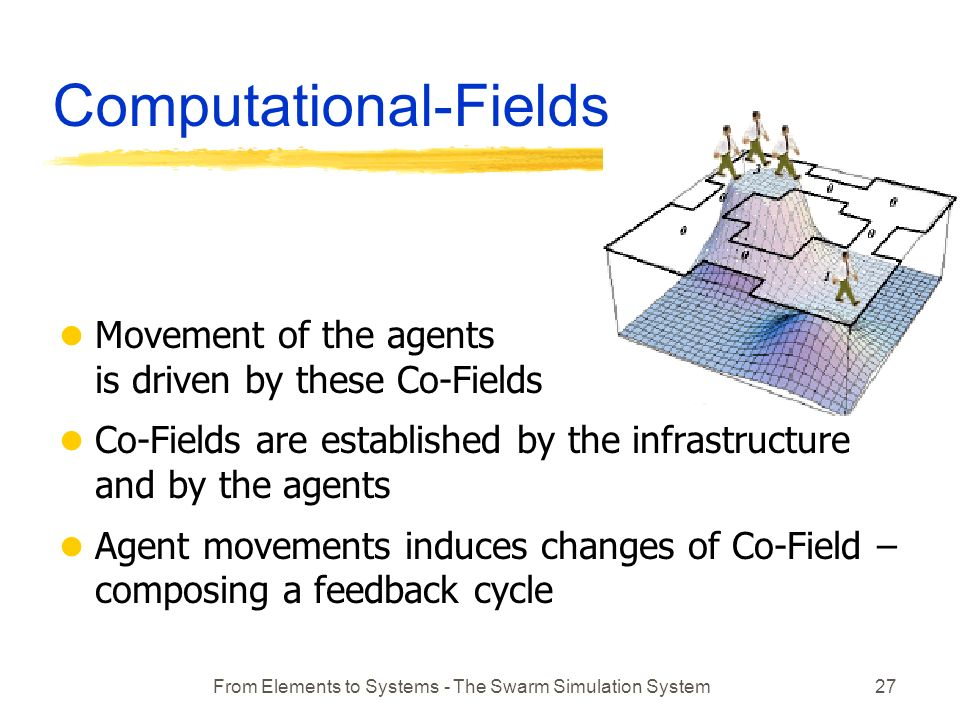 From Elements to Systems - The Swarm Simulation System27 Computational-Fields l Movement of the agents is driven by these Co-Fields l Co-Fields are established by the infrastructure and by the agents l Agent movements induces changes of Co-Field – composing a feedback cycle