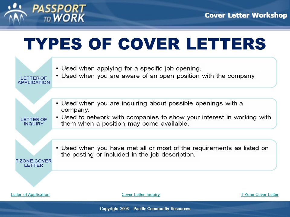 Copyright 2008 – Pacific Community Resources Cover Letter Workshop TYPES OF COVER LETTERS Letter of ApplicationCover Letter InquiryT-Zone Cover Letter