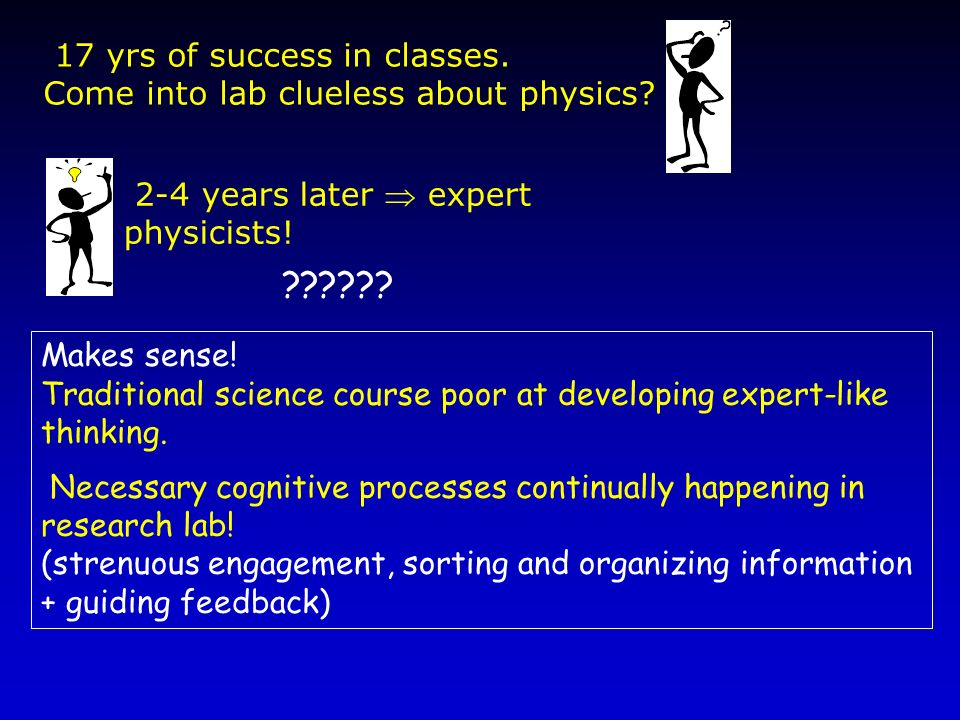 17 yrs of success in classes. Come into lab clueless about physics? 2-4 years later expert physicists! ?????? Makes sense! Traditional science course