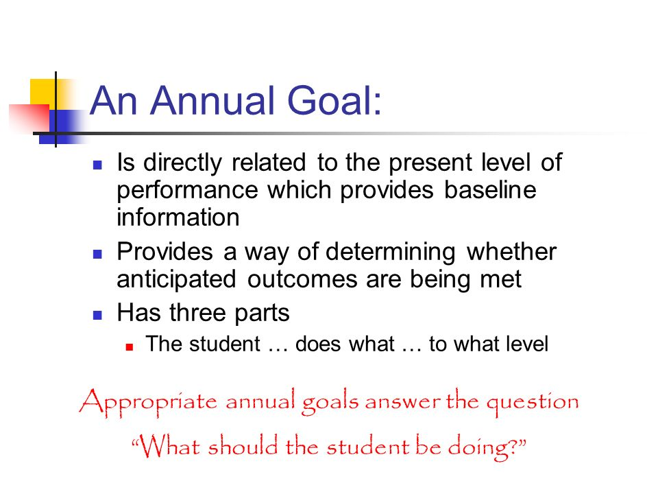 An Annual Goal: Is directly related to the present level of performance which provides baseline information Provides a way of determining whether anti