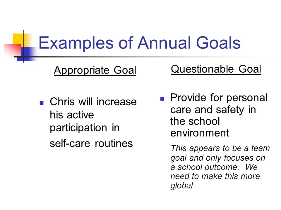 Examples of Annual Goals Appropriate Goal Chris will increase his active participation in self-care routines Questionable Goal Provide for personal ca