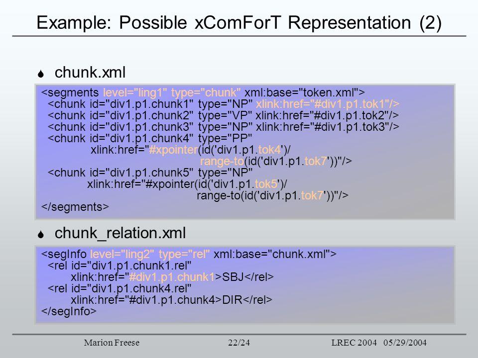 22/24LREC 2004 05/29/2004Marion Freese Example: Possible xComForT Representation (2) chunk.xml chunk_relation.xml <chunk id=