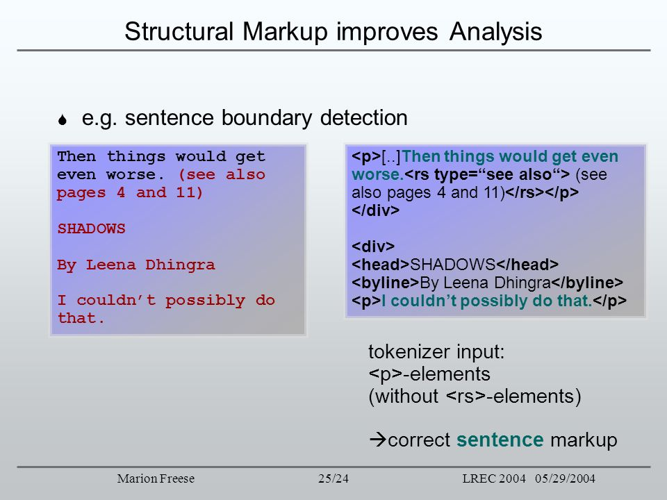 25/24LREC 2004 05/29/2004Marion Freese Structural Markup improves Analysis e.g. sentence boundary detection Then things would get even worse. (see als