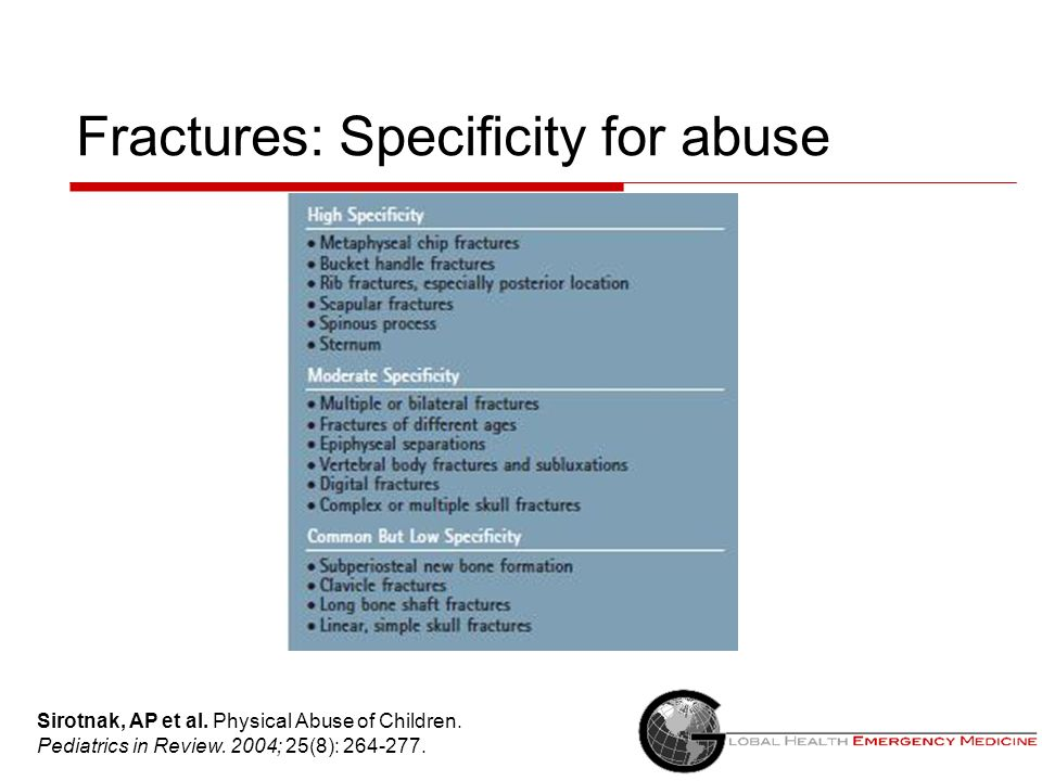 Fractures: Specificity for abuse Sirotnak, AP et al. Physical Abuse of Children. Pediatrics in Review. 2004; 25(8): 264-277.