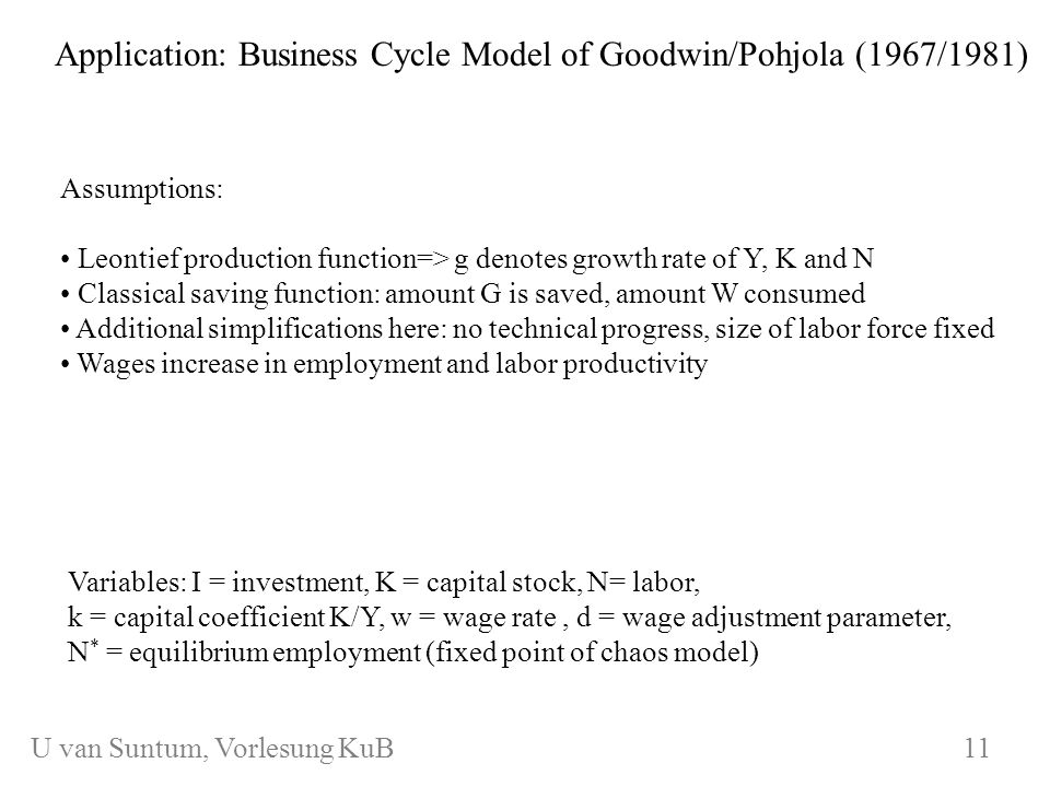 WS 2006/07 KuB 7 Application: Business Cycle Model of Goodwin/Pohjola (1967/1981) Assumptions: Leontief production function=> g denotes growth rate of