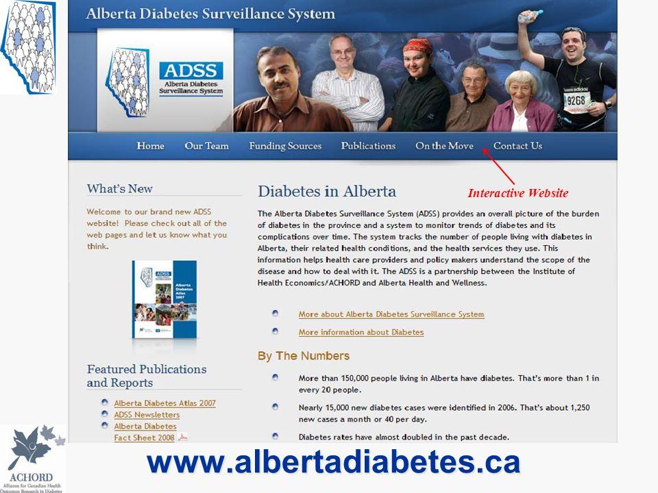www.albertadiabetes.ca Interactive Website
