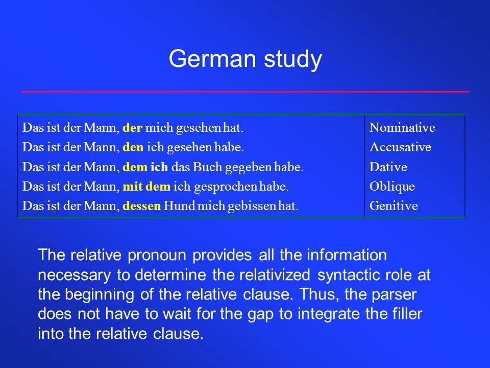German study Das ist der Mann, der mich gesehen hat.