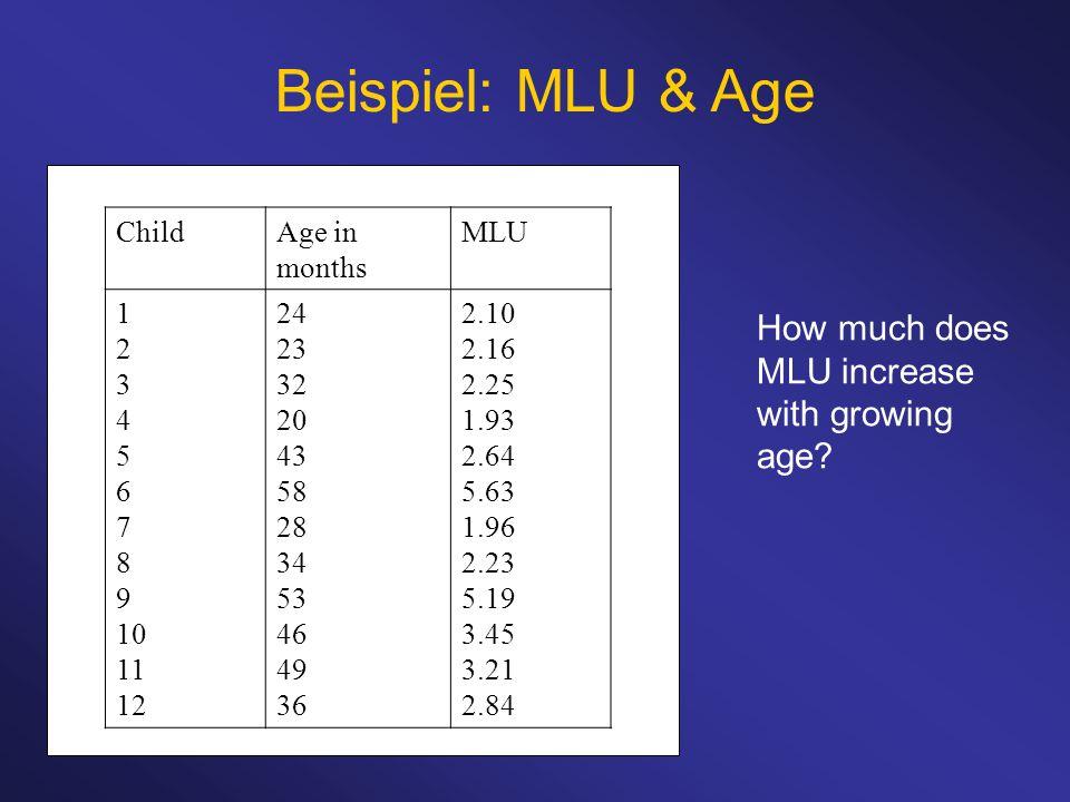 Beispiel: MLU & Age ChildAge in months MLU 1 2 3 4 5 6 7 8 9 10 11 12 24 23 32 20 43 58 28 34 53 46 49 36 2.10 2.16 2.25 1.93 2.64 5.63 1.96 2.23 5.19