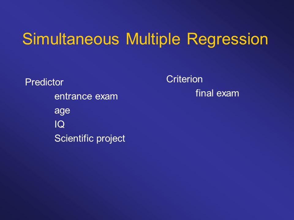 Predictor entrance exam age IQ Scientific project Simultaneous Multiple Regression Criterion final exam