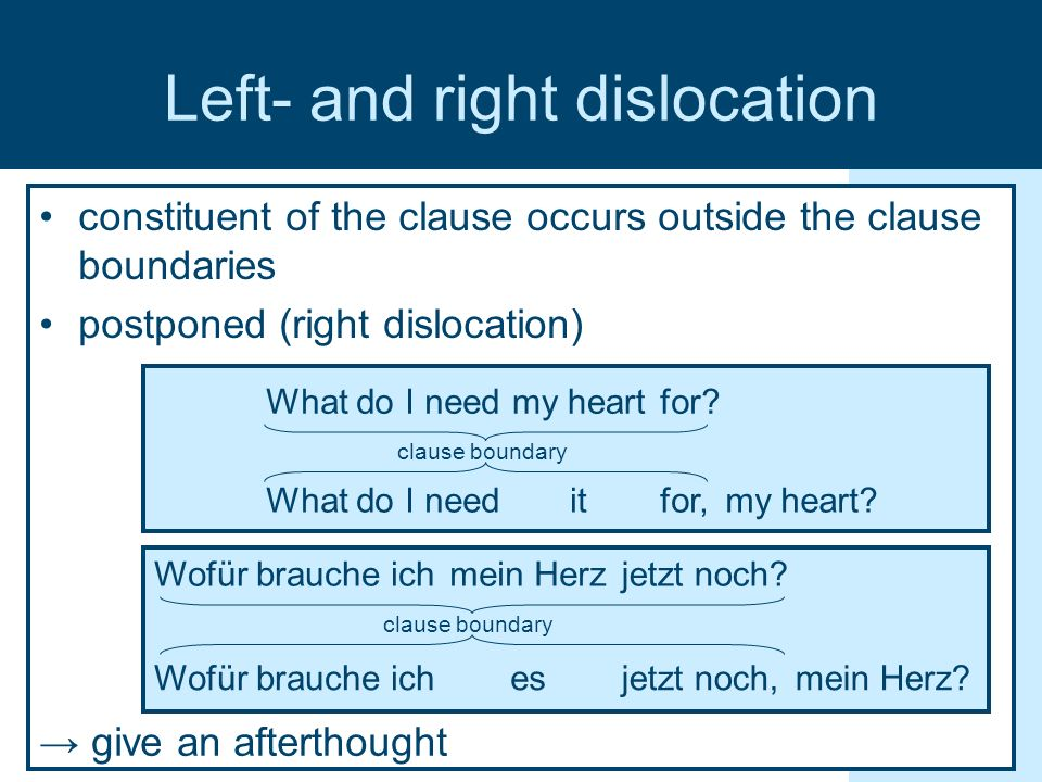 Left- and right dislocation constituent of the clause occurs outside the clause boundaries postponed (right dislocation) What do I needmy heartfor? it